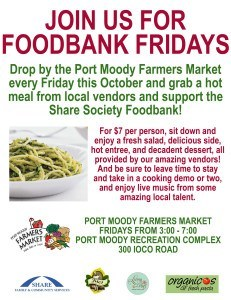 Food Bank Fridays In Port Moody